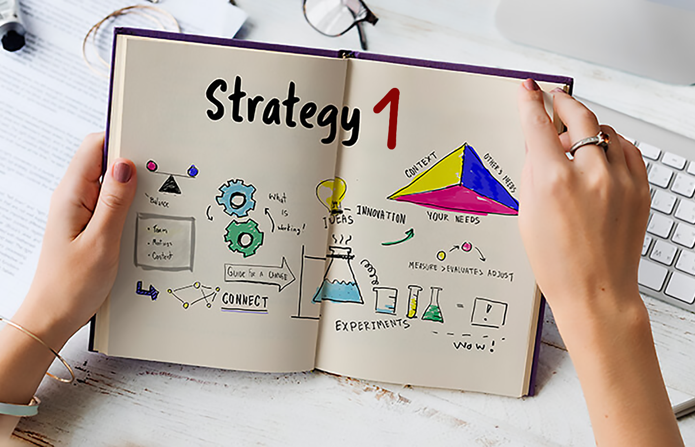 Что такое стратегия. Зачем она нужна. Как и кем она создаётся и управляется  | by Dmitry Kozlovsky | Менеджмент и психология | Medium